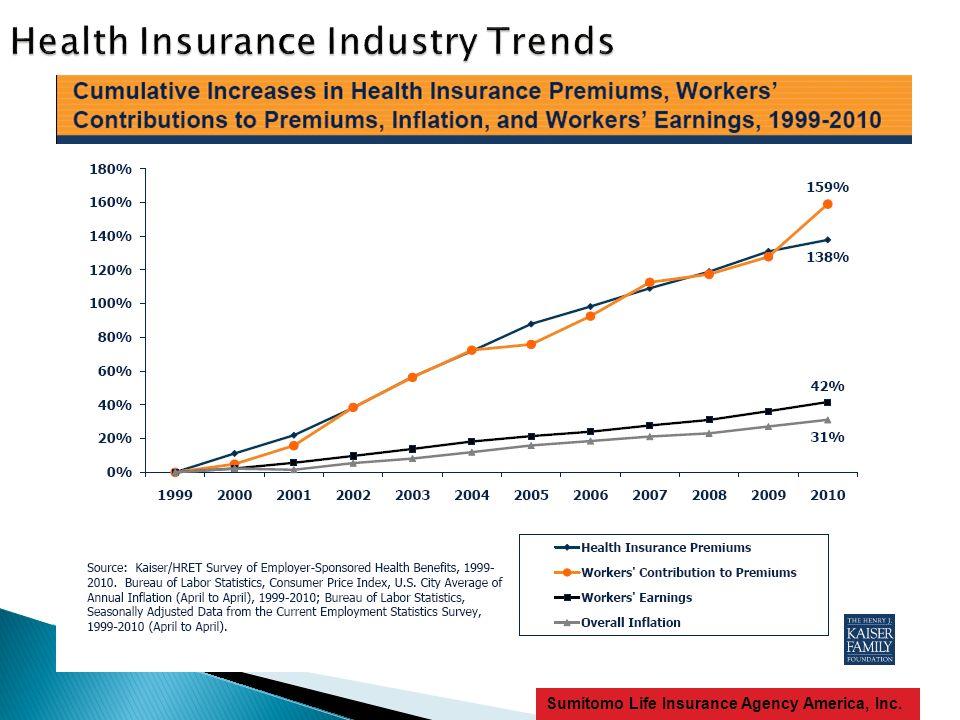 6 Sumitomo Life Insurance Agency America, Inc.