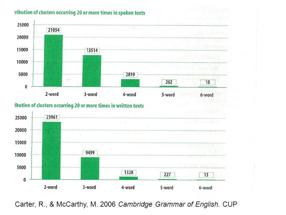 Carter, R., & McCarthy, M. 2006 Cambridge Grammar of English. CUP