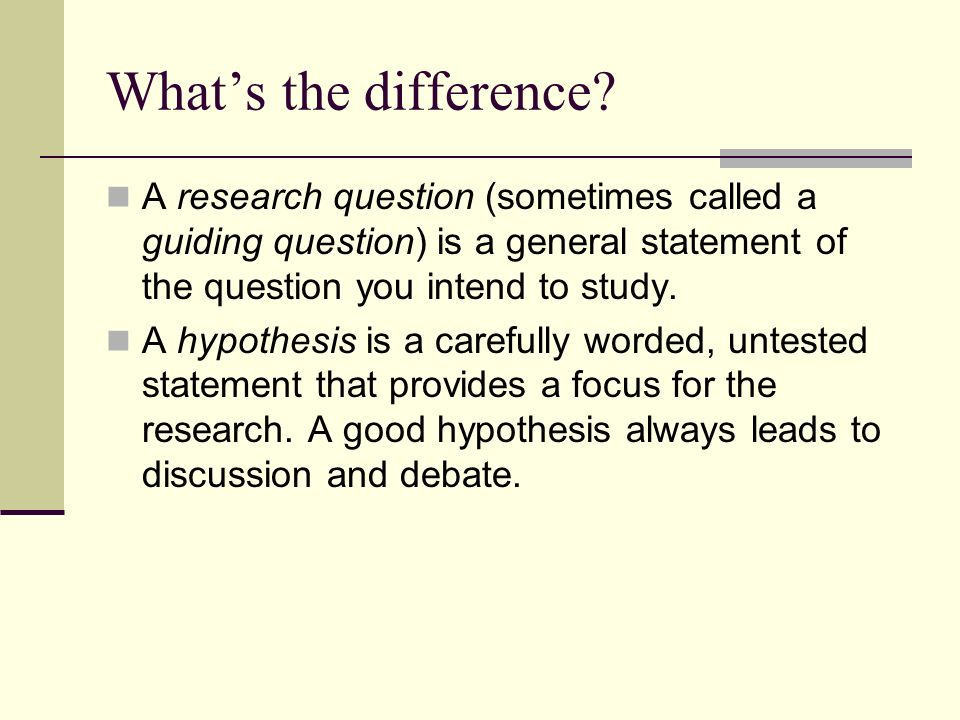 What is a research question.