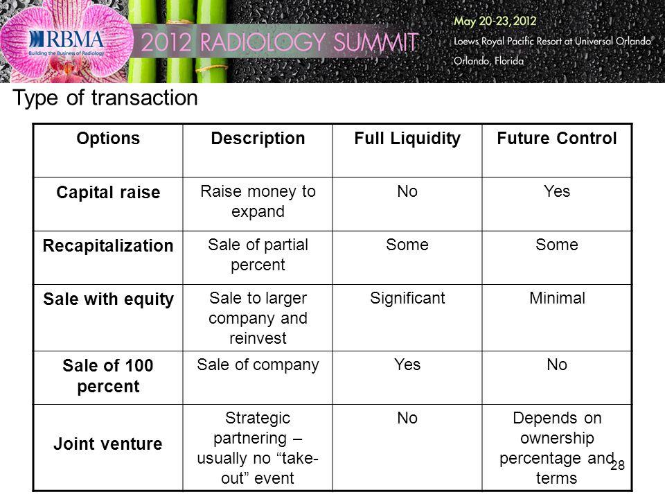 28 Type of transaction OptionsDescriptionFull LiquidityFuture Control Capital raise Raise money to expand NoYes Recapitalization Sale of partial perce