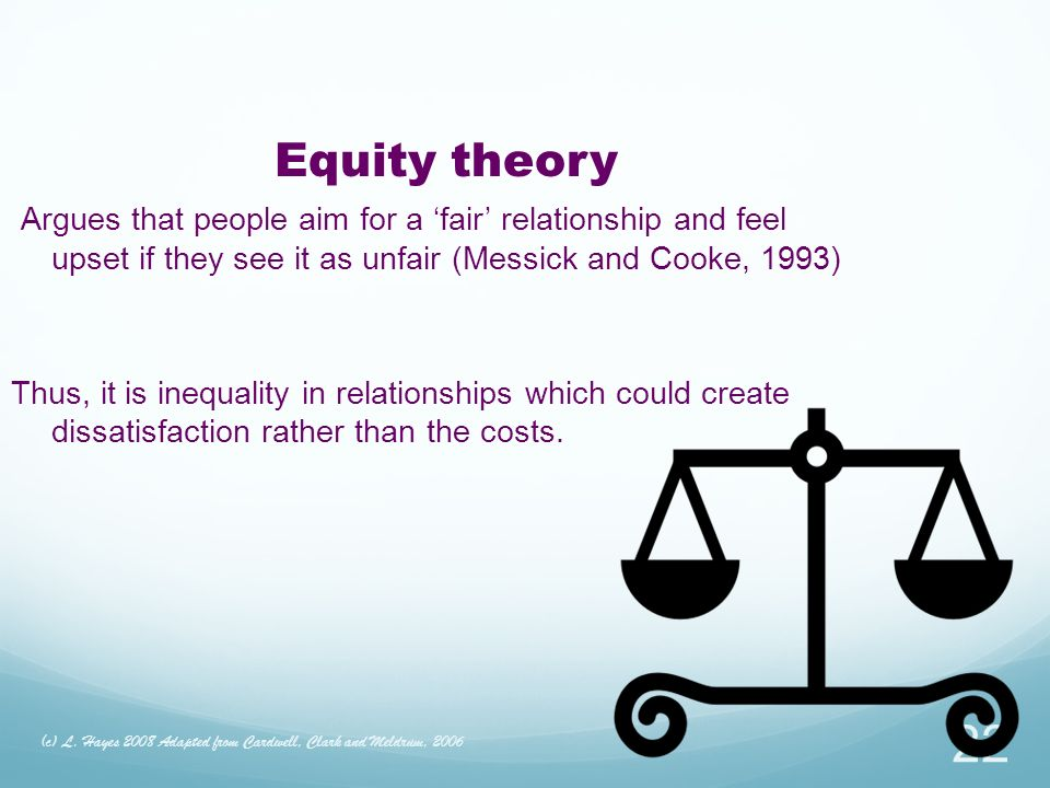 (c) L. Hayes 2008 Adapted from Cardwell, Clark and Meldrum, 2006 22 Equity theory Argues that people aim for a fair relationship and feel upset if the