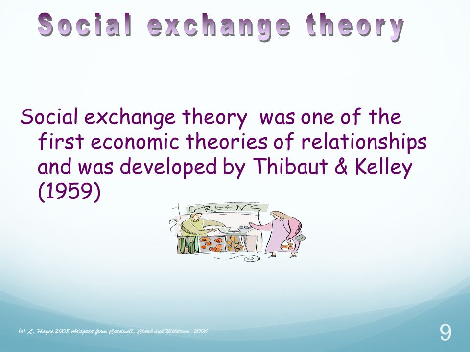 Social exchange theory was one of the first economic theories of relationships and was developed by Thibaut & Kelley (1959) (c) L.