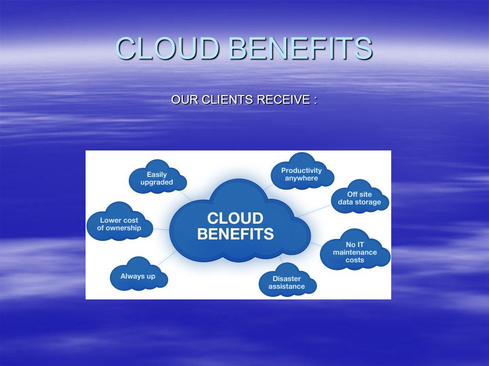 CLOUD BENEFITS OUR CLIENTS RECEIVE :