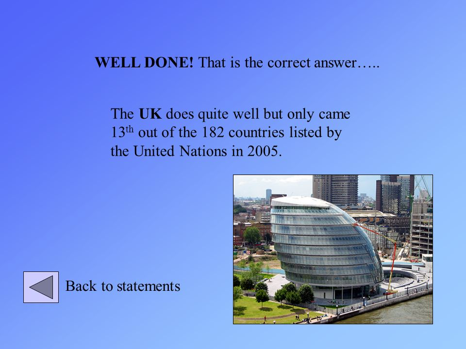 The UK does quite well but only came 13 th out of the 182 countries listed by the United Nations in 2005. WELL DONE! That is the correct answer….. Bac