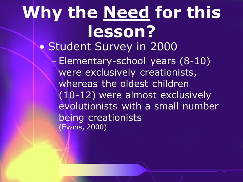 Why the Need for this lesson? Student Survey in 2000 –Elementary-school years (8-10) were exclusively creationists, whereas the oldest children (10-12