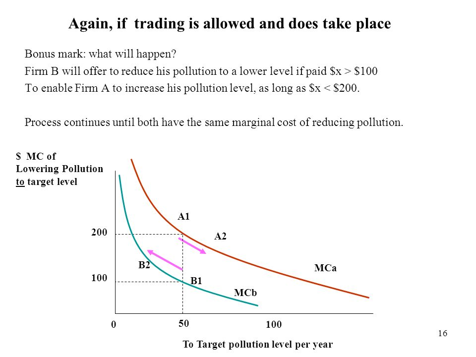16 Again, if trading is allowed and does take place Bonus mark: what will happen? Firm B will offer to reduce his pollution to a lower level if paid $