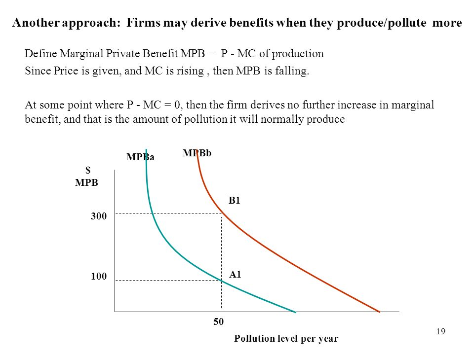 19 Another approach: Firms may derive benefits when they produce/pollute more Define Marginal Private Benefit MPB = P - MC of production Since Price i
