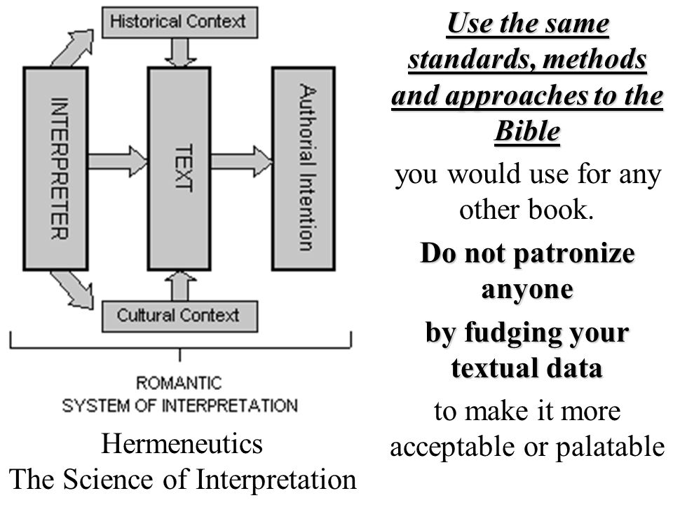 Hermeneutics The Science of Interpretation Use the same standards, methods and approaches to the Bible you would use for any other book. Do not patron