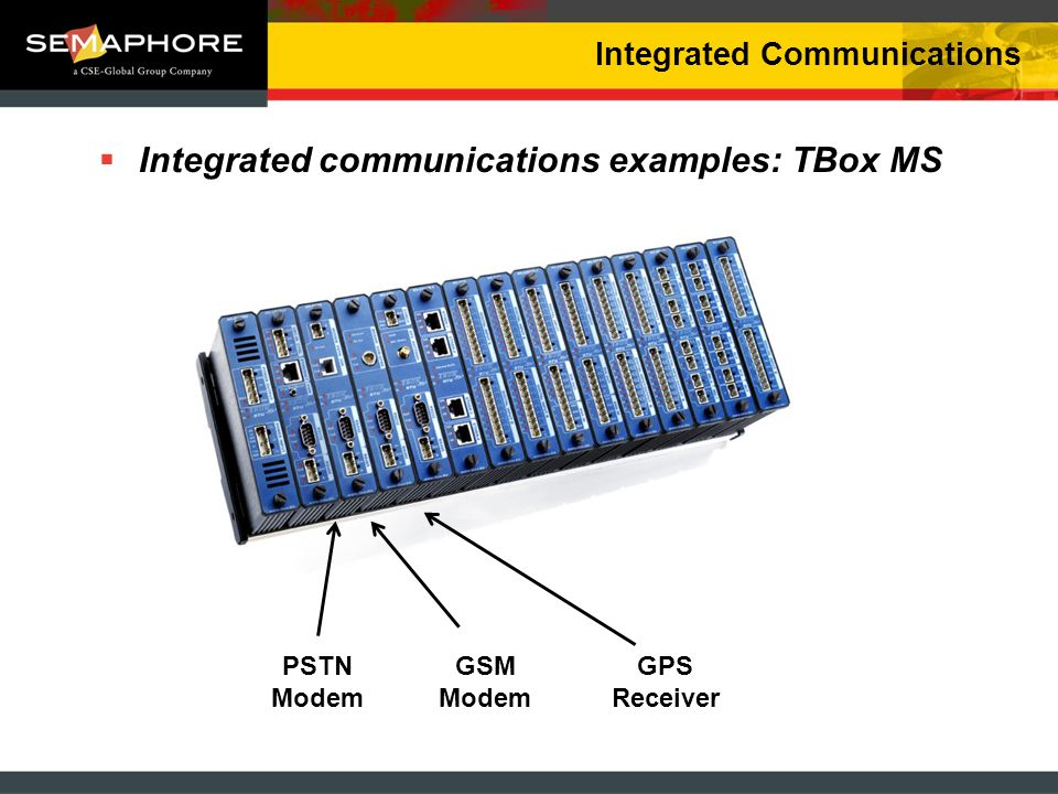 Integrated Communications Integrated communications examples: TBox MS PSTN Modem GSM Modem GPS Receiver