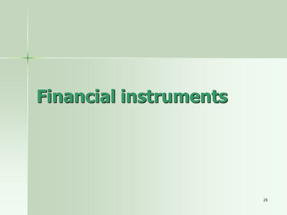 28 Financial instruments