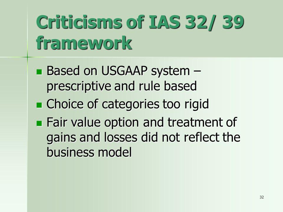 32 Criticisms of IAS 32/ 39 framework Based on USGAAP system – prescriptive and rule based Based on USGAAP system – prescriptive and rule based Choice