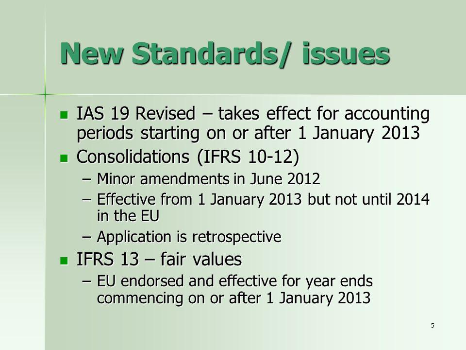 16 IAS 19 (R) - examples 1.