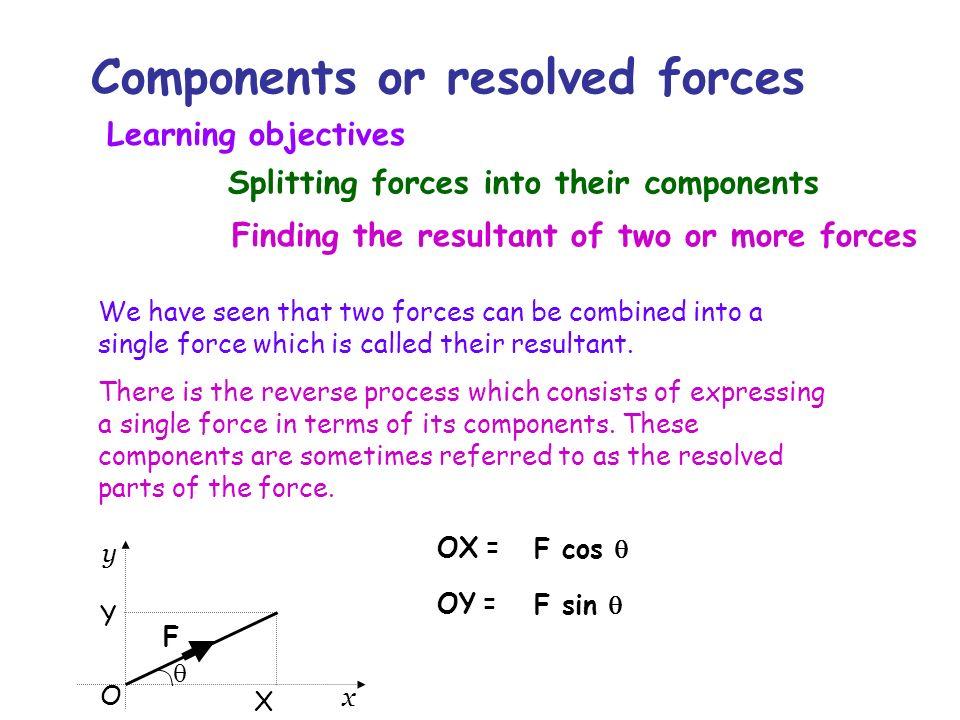 Example 30 Y X 20 N 30° 20 N X =20 x Cos 30 =17.3 N Y =20 x Sin 30 =10.0 N