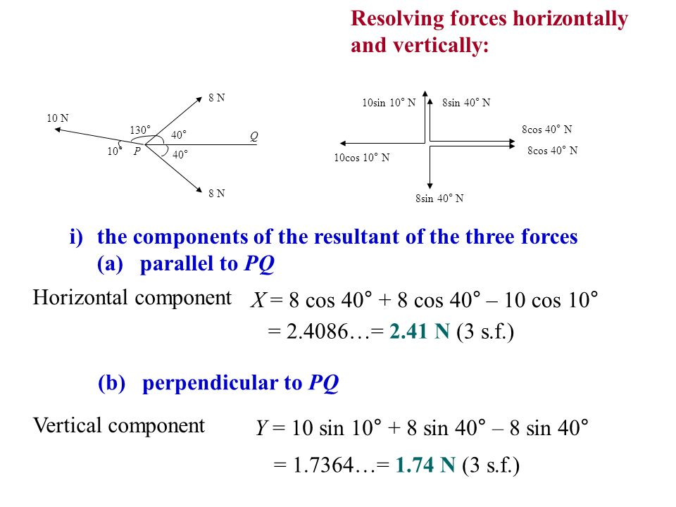 Resolving forces horizontally and vertically: 10cos 10° N 10sin 10° N8sin 40° N 8cos 40° N 8sin 40° N 8 N 10 N P Q 40° 130° 10° i)the components of th