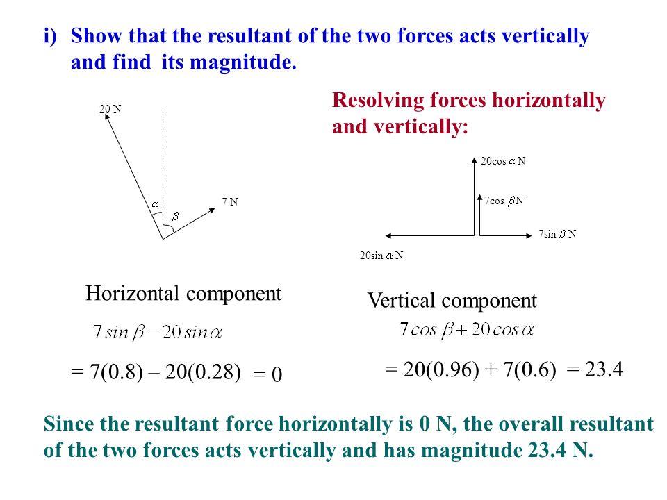Resolving forces horizontally and vertically: 20 N 7 N 7cos N 20sin N 7sin N 20cos N i)Show that the resultant of the two forces acts vertically and f
