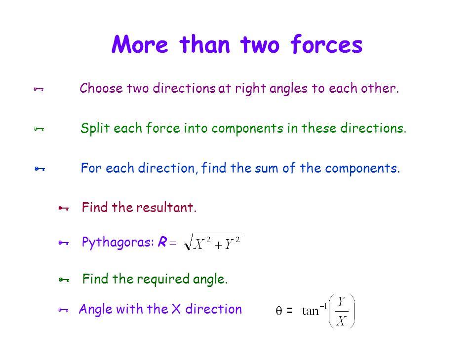 Example x y 20 N 70° 12 N 8 N 30° Force X Y 20 N20 cos 70 = 6.840420 sin 70 = 18.7939 12 N 12.0000 0 8 N -8 cos 30 =- 6.9282-8 sin 30 = - 4.0000 Total 11.9122 14.7939 Resultant R = R = 19.0 N = = 51.2°
