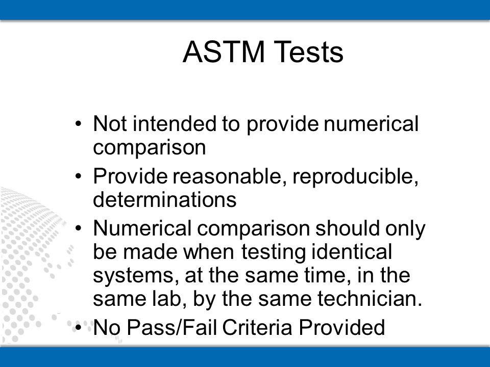 Compressive Strength –Section 1.1 & 1.2 – Scope General Information –Section 4.2 – Significance and Use General Information –Section 13 – Precision and Bias Inter-Laboratory variance = 875 – 3045 psi ASTM D695