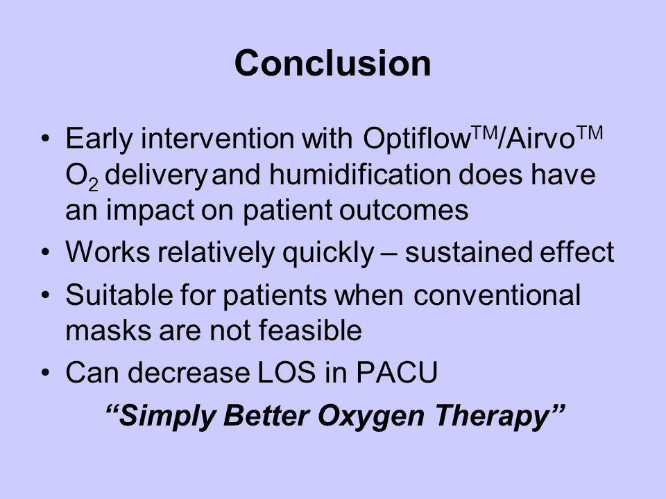 Conclusion Early intervention with Optiflow TM /Airvo TM O 2 delivery and humidification does have an impact on patient outcomes Works relatively quic