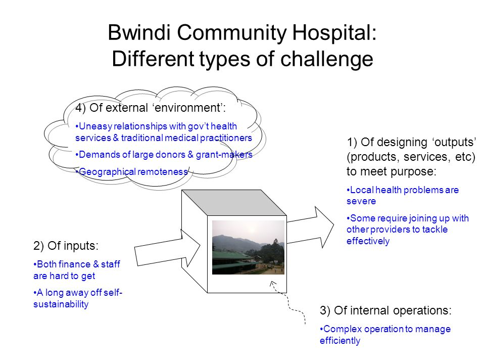 Bwindi Community Hospital: Different types of challenge 1) Of designing outputs (products, services, etc) to meet purpose: Local health problems are severe Some require joining up with other providers to tackle effectively 3) Of internal operations: Complex operation to manage efficiently 4) Of external environment: Uneasy relationships with govt health services & traditional medical practitioners Demands of large donors & grant-makers Geographical remoteness 2) Of inputs: Both finance & staff are hard to get A long away off self- sustainability