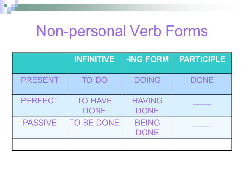 -Ing Form: subject, object or complement of a preposition The -ing form often acts as a verb and a noun at the same time.