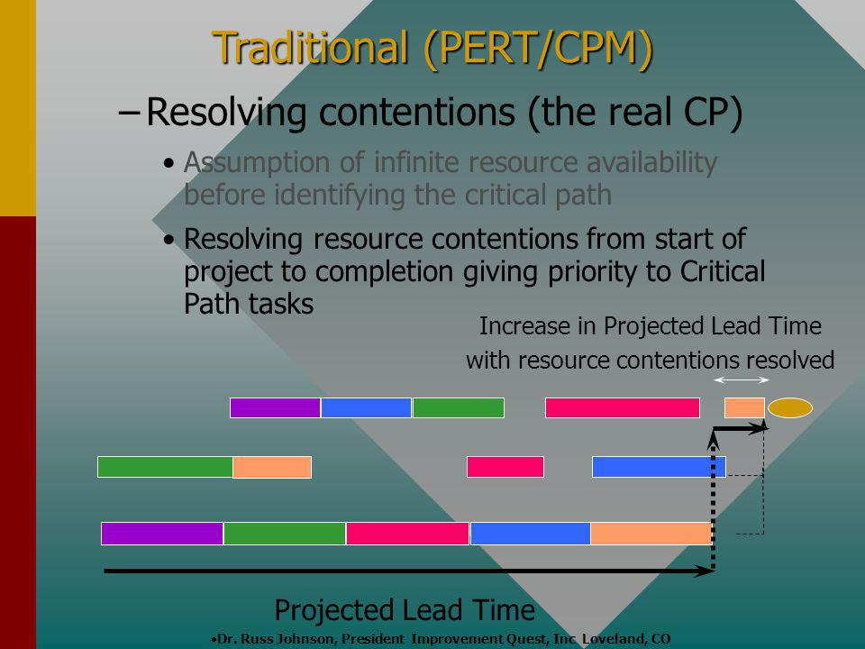 Dr. Russ Johnson, President Improvement Quest, Inc Loveland, CO Projected Lead Time Increase in Projected Lead Time with resource contentions resolved
