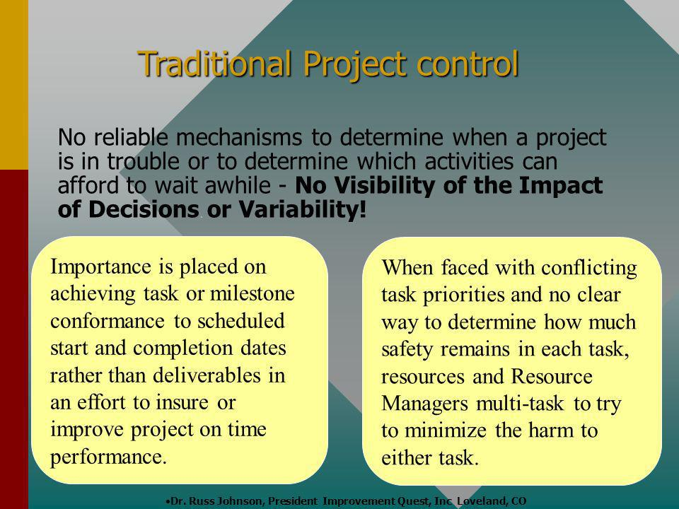 Traditional Project control No reliable mechanisms to determine when a project is in trouble or to determine which activities can afford to wait awhil