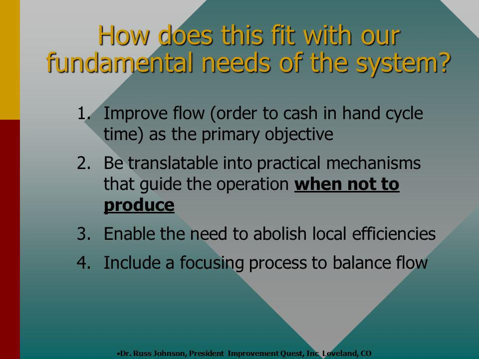 Dr. Russ Johnson, President Improvement Quest, Inc Loveland, CO How does this fit with our fundamental needs of the system? 1. 1.Improve flow (order t