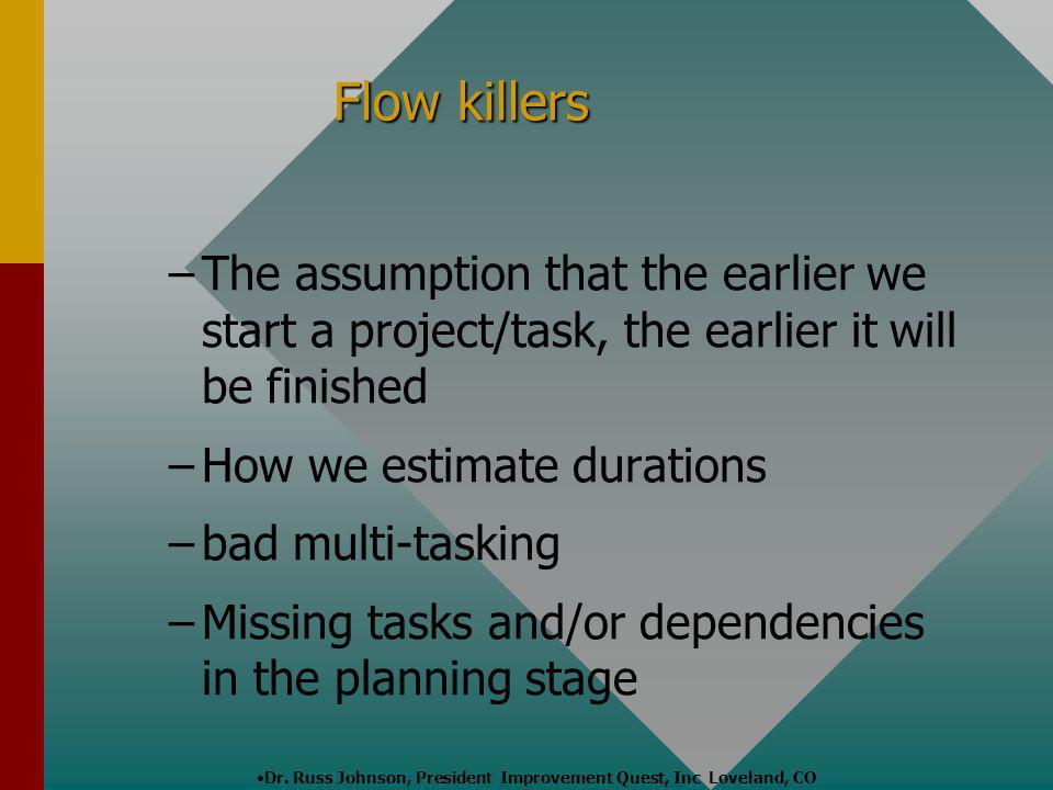 – –The assumption that the earlier we start a project/task, the earlier it will be finished – –How we estimate durations – –bad multi-tasking – –Missi