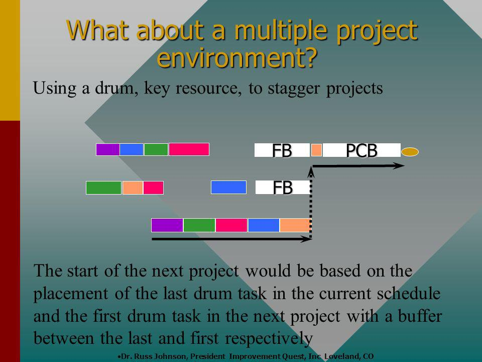 Dr. Russ Johnson, President Improvement Quest, Inc Loveland, CO Using a drum, key resource, to stagger projects What about a multiple project environm