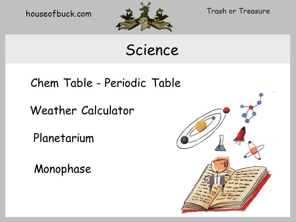 houseofbuck.com Trash or Treasure Science Chem Table - Periodic Table Weather Calculator Planetarium Monophase