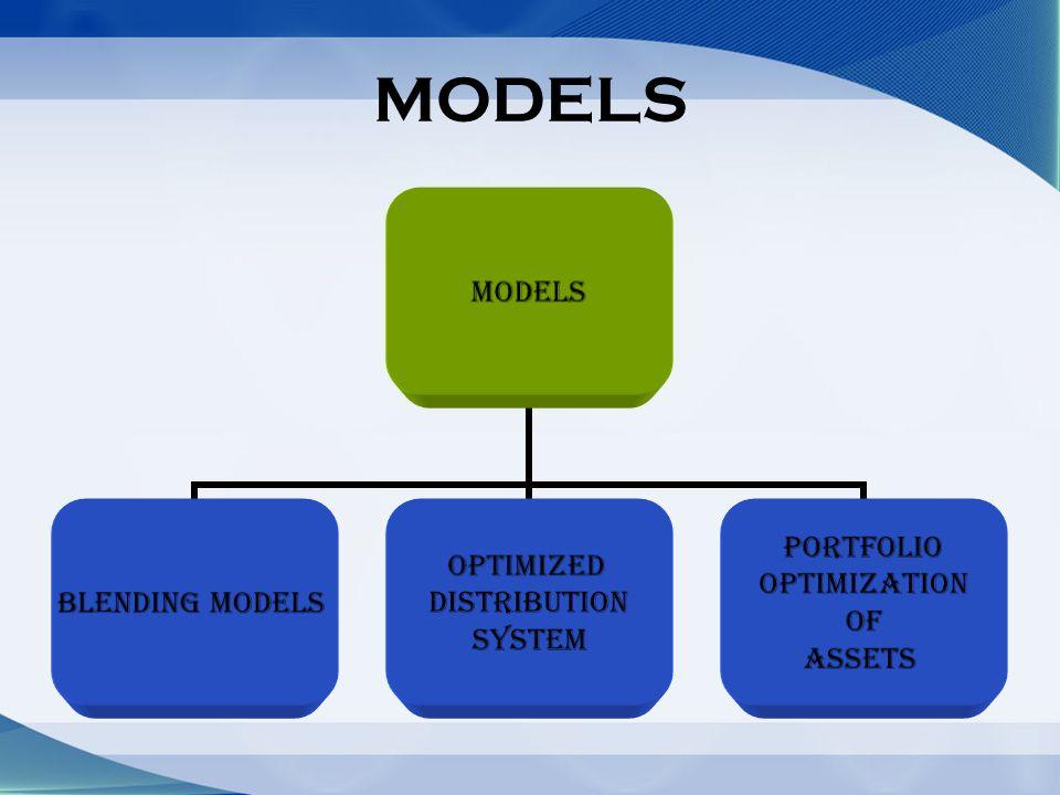 MODELS Blending models Optimized Distribution System Portfolio Optimization Of Assets