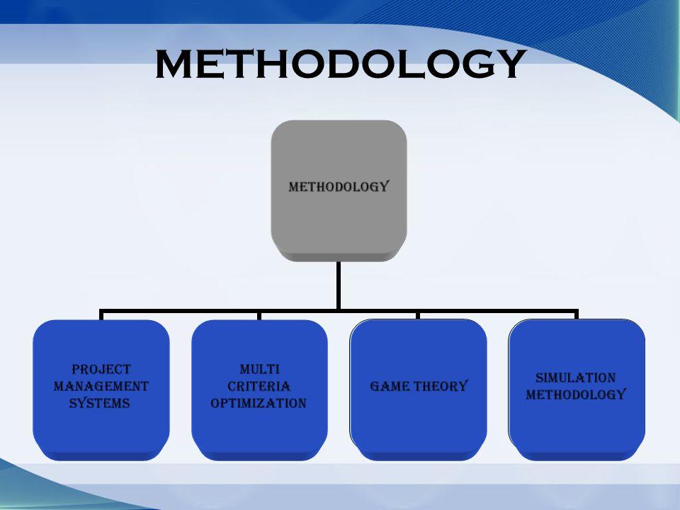 METHODOLOGY Simulation Methodology Game Theory