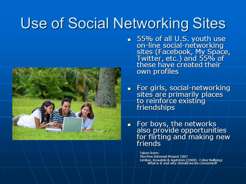 Use of Social Networking Sites 55% of all U.S.