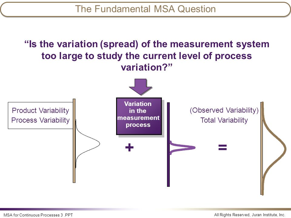 All Rights Reserved, Juran Institute, Inc. MSA for Continuous Processes 3.PPT Is the variation (spread) of the measurement system too large to study t