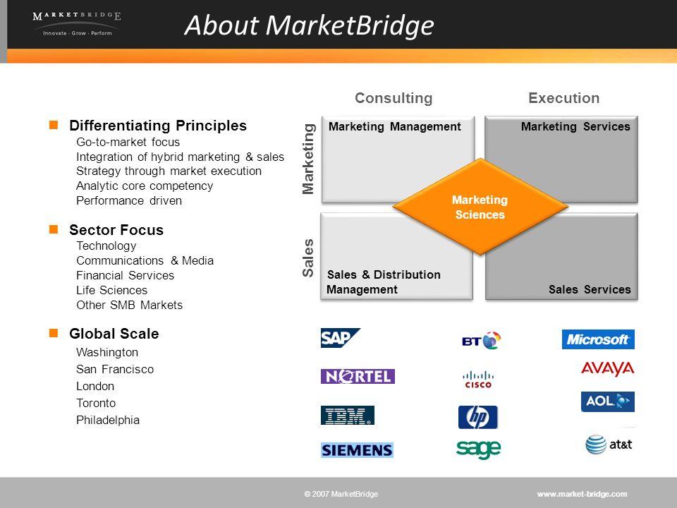 www.market-bridge.com© 2007 MarketBridge Marketing Management Marketing Services Sales & Distribution Management Sales Services ConsultingExecution Sa