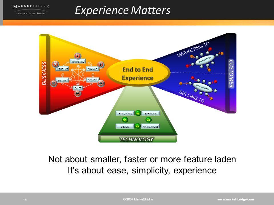 www.market-bridge.com© 2007 MarketBridge # MARKETING SALES FINANCEPRODUCT SYSTEM S SERVICE APPLICATIONSDEVICES SOFTWAREHARDWARE vs Decision Table Expe
