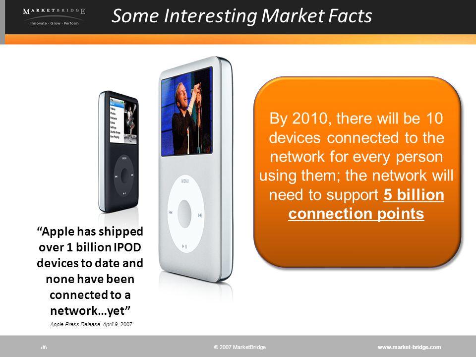 www.market-bridge.com© 2007 MarketBridge # ….One Last Attempt, Not Schizophrenia ?!?.