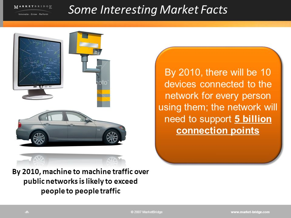www.market-bridge.com© 2007 MarketBridge # Some Interesting Market Facts By 2010, machine to machine traffic over public networks is likely to exceed