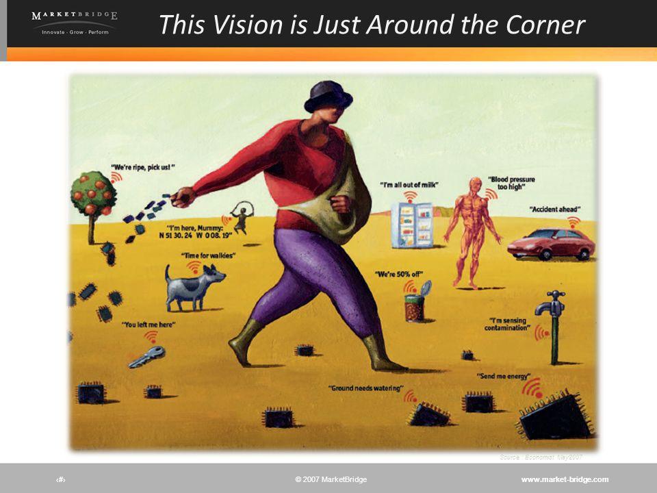 www.market-bridge.com© 2007 MarketBridge # This Vision is Just Around the Corner Source : Economist May2007