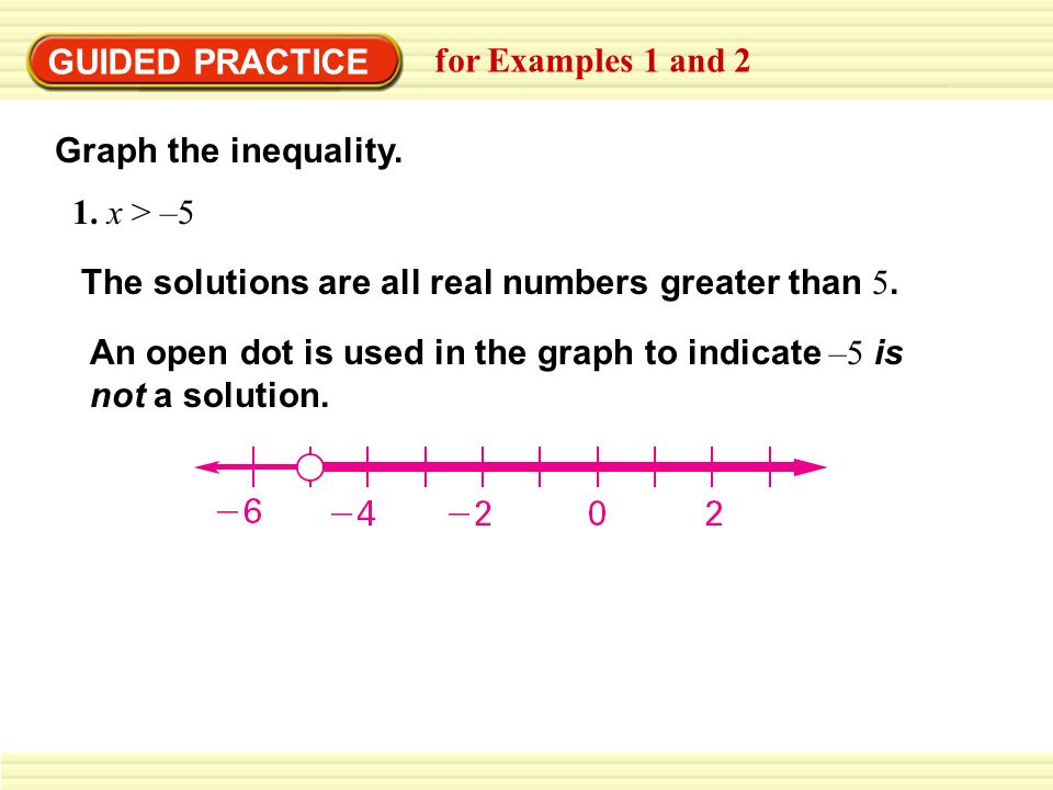 GUIDED PRACTICE for Examples 1 and 2 Graph the inequality. 1. x > –5 The solutions are all real numbers greater than 5. An open dot is used in the gra
