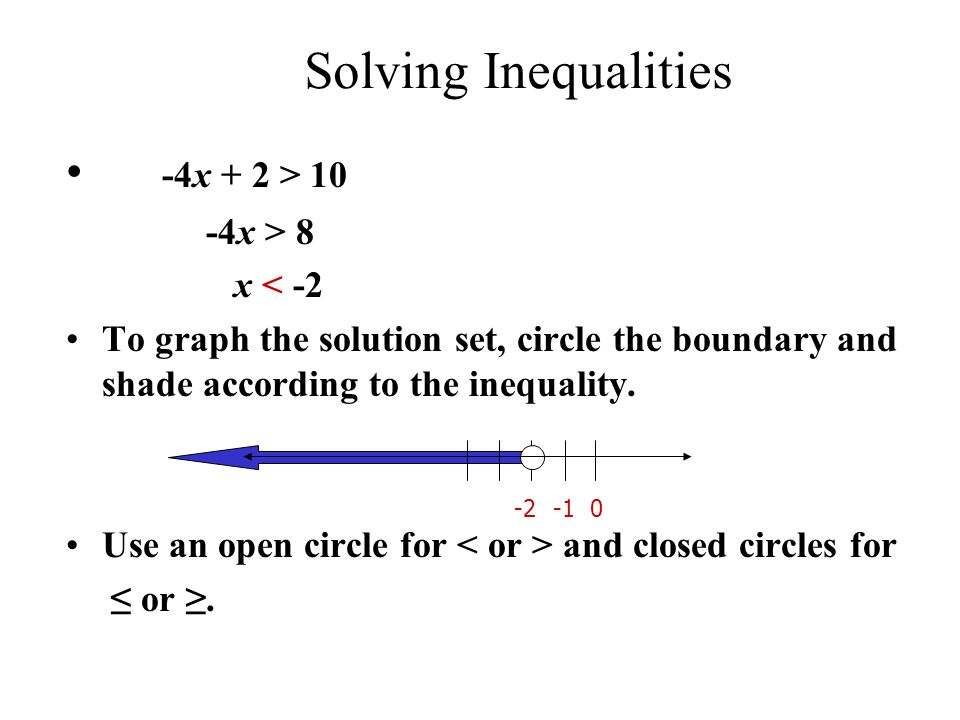 Solving Inequalities -4x + 2 > 10 -4x > 8 x < -2 To graph the solution set, circle the boundary and shade according to the inequality. Use an open cir
