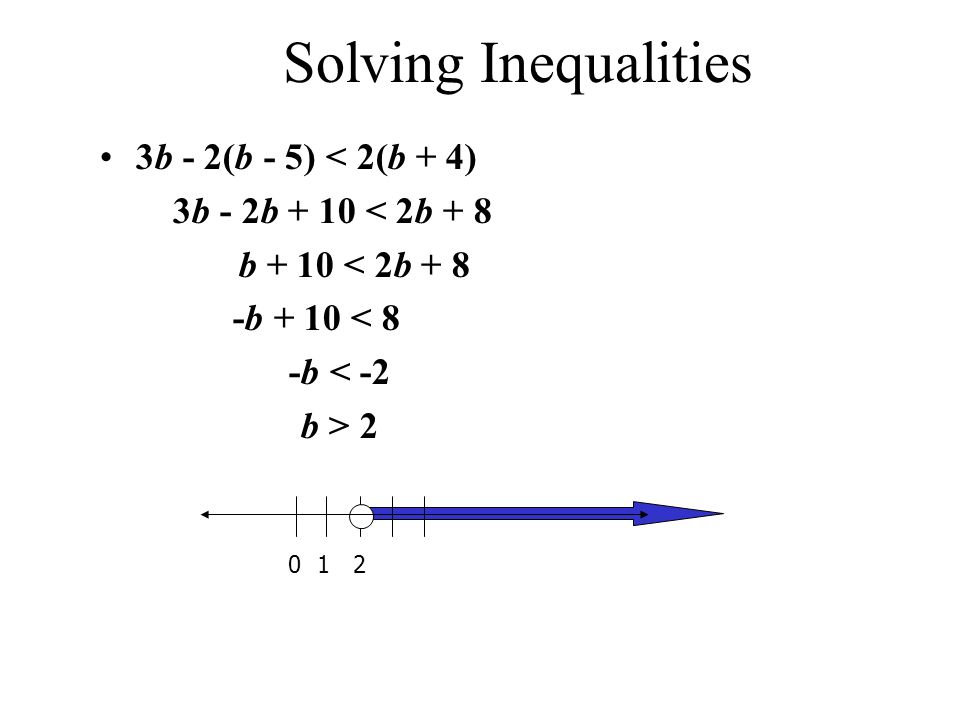 Solving Inequalities 3b - 2(b - 5) < 2(b + 4) 3b - 2b + 10 < 2b + 8 b + 10 < 2b + 8 -b + 10 < 8 -b < -2 b > 2 2 10