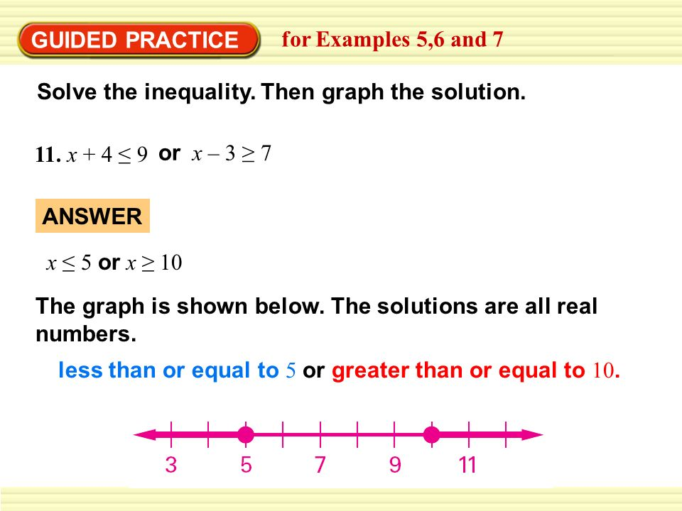 GUIDED PRACTICE for Examples 5,6 and 7 Solve the inequality. Then graph the solution. 11. x + 4 9 or x – 3 7 ANSWER The graph is shown below. The solu