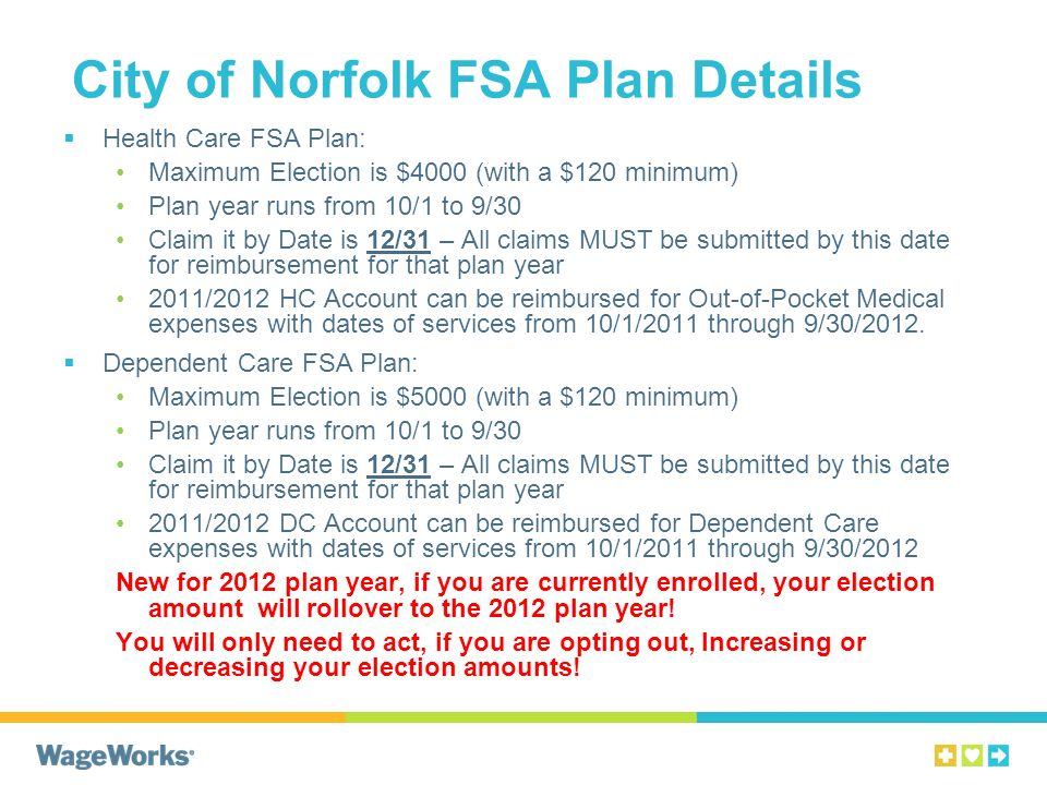 City of Norfolk FSA Plan Details Health Care FSA Plan: Maximum Election is $4000 (with a $120 minimum) Plan year runs from 10/1 to 9/30 Claim it by Date is 12/31 – All claims MUST be submitted by this date for reimbursement for that plan year 2011/2012 HC Account can be reimbursed for Out-of-Pocket Medical expenses with dates of services from 10/1/2011 through 9/30/2012.