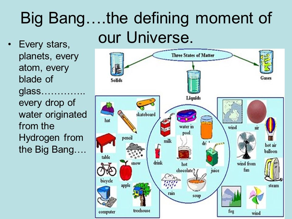 Big Bang….the defining moment of our Universe.