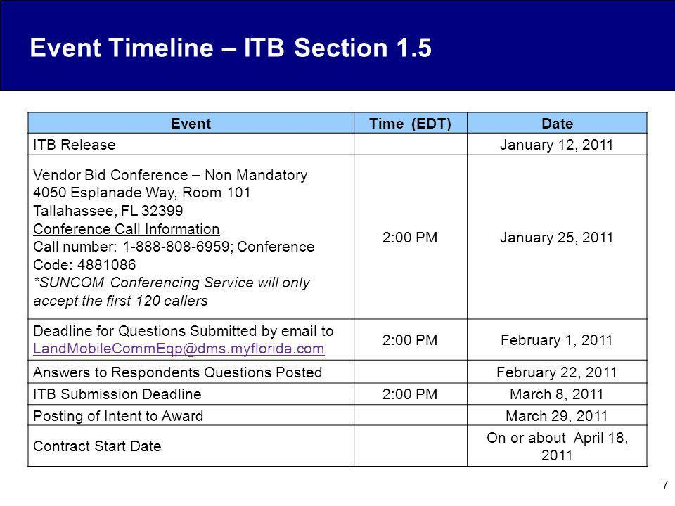 Event Timeline – ITB Section 1.5 7 EventTime (EDT)Date ITB ReleaseJanuary 12, 2011 Vendor Bid Conference – Non Mandatory 4050 Esplanade Way, Room 101 Tallahassee, FL 32399 Conference Call Information Call number: 1-888-808-6959; Conference Code: 4881086 *SUNCOM Conferencing Service will only accept the first 120 callers 2:00 PMJanuary 25, 2011 Deadline for Questions Submitted by email to LandMobileCommEqp@dms.myflorida.com LandMobileCommEqp@dms.myflorida.com 2:00 PMFebruary 1, 2011 Answers to Respondents Questions PostedFebruary 22, 2011 ITB Submission Deadline2:00 PMMarch 8, 2011 Posting of Intent to AwardMarch 29, 2011 Contract Start Date On or about April 18, 2011