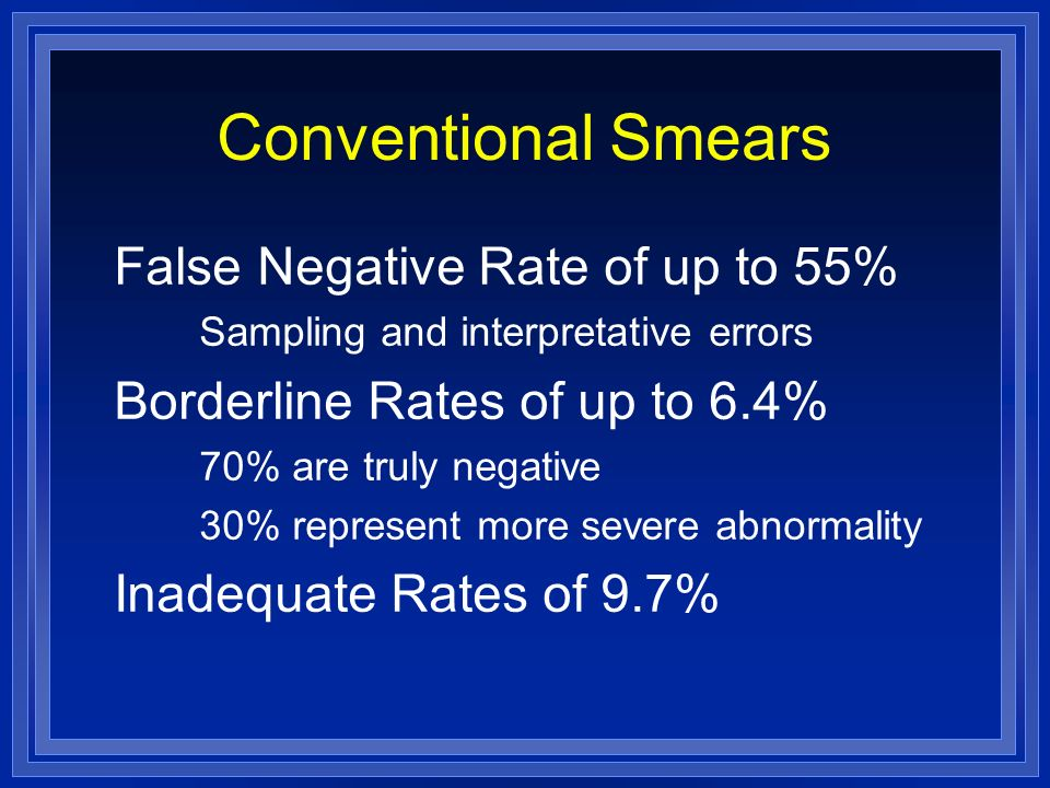 Conventional Smears False Negative Rate of up to 55% Sampling and interpretative errors Borderline Rates of up to 6.4% 70% are truly negative 30% repr