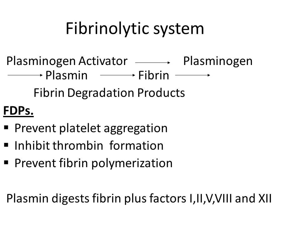 Plasminogen Activator Plasminogen Plasmin Fibrin Fibrin Degradation Products FDPs. Prevent platelet aggregation Inhibit thrombin formation Prevent fib