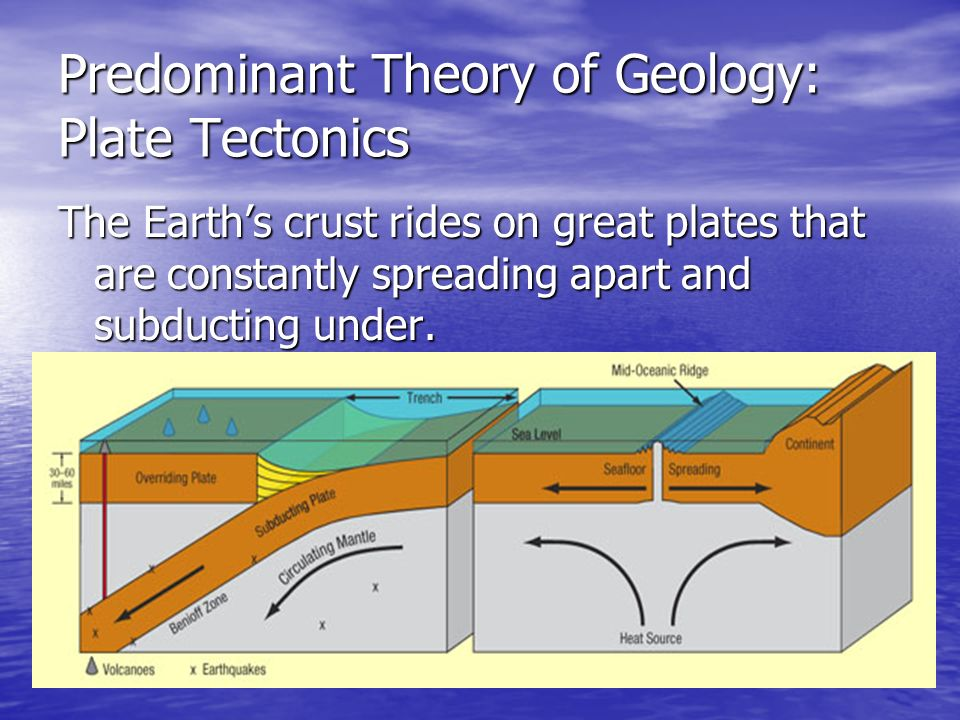 Predominant Theory of Geology: Plate Tectonics The Earths crust rides on great plates that are constantly spreading apart and subducting under.