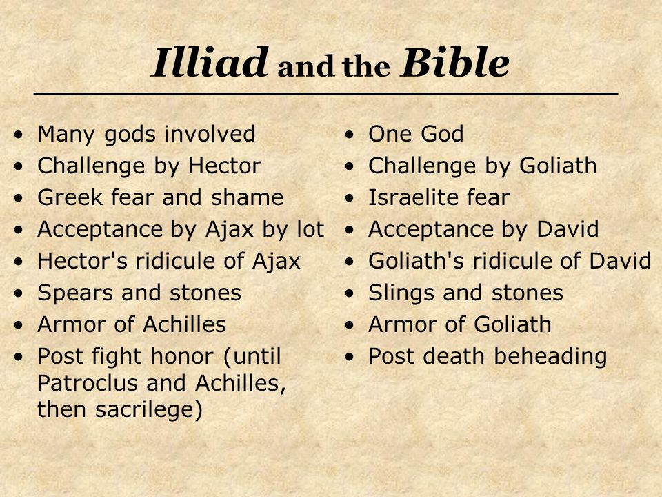 Illiad and the Bible Many gods involved Challenge by Hector Greek fear and shame Acceptance by Ajax by lot Hector s ridicule of Ajax Spears and stones Armor of Achilles Post fight honor (until Patroclus and Achilles, then sacrilege) One God Challenge by Goliath Israelite fear Acceptance by David Goliath s ridicule of David Slings and stones Armor of Goliath Post death beheading